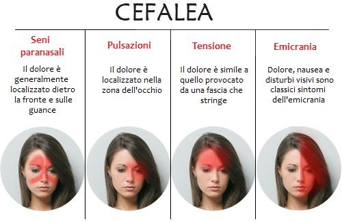 Cefalea-500x325